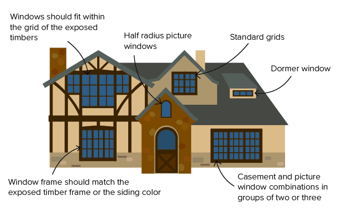 Tudor Architectural Style Considerations Milgard Windows